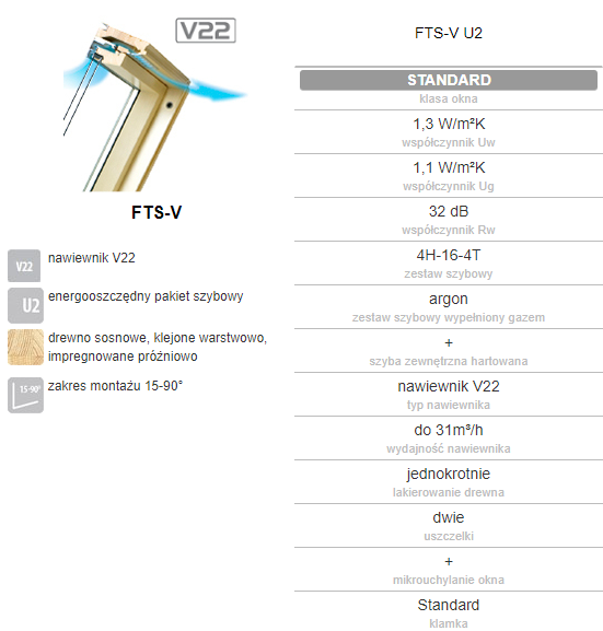 FTS-V U2 Standard